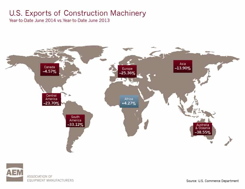 US Exports of Construction Machinery