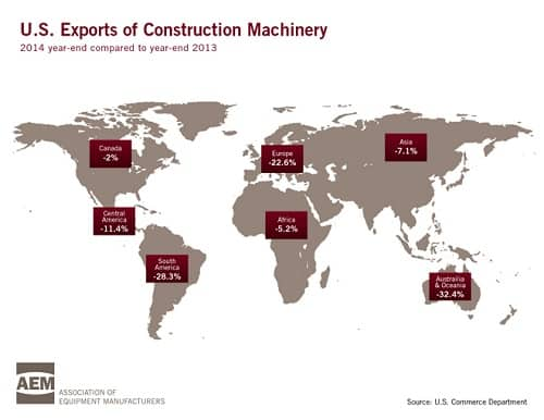 U.S. Exports of Construction Machinery