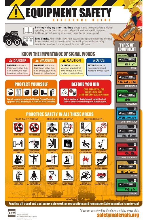 AEM_Product_Safety_11x17_Infographic_Poster_052516-Press-No_Crop