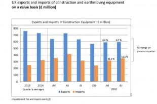 uk export construction equipment2