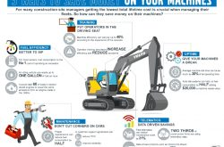 INFOGRAPHIC: 5 Ways to Save Money on your Machines
