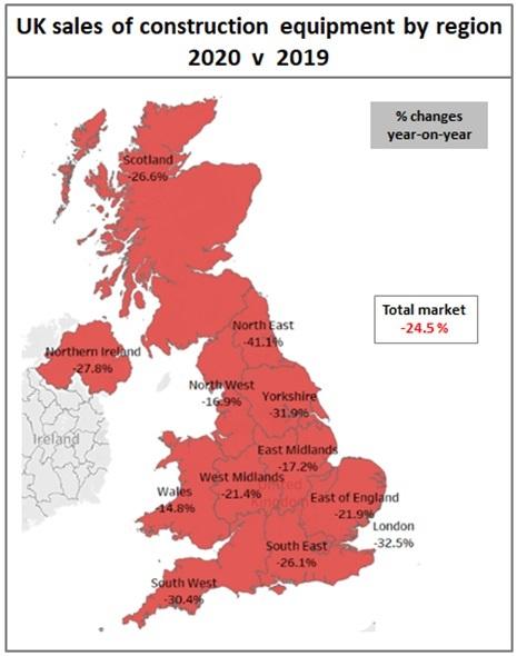uk sales construction equipment by region